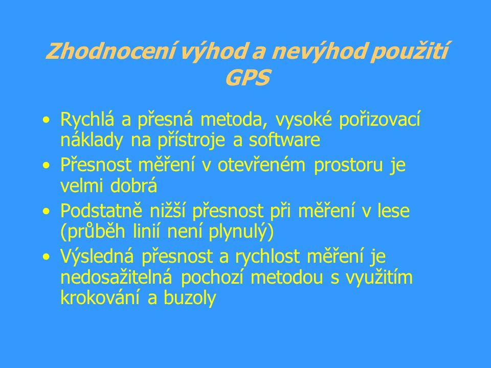 Zhodnocení výhod a nevýhod použití GPS Rychlá a přesná metoda, vysoké pořizovací náklady na přístroje a software Přesnost měření v otevřeném prostoru