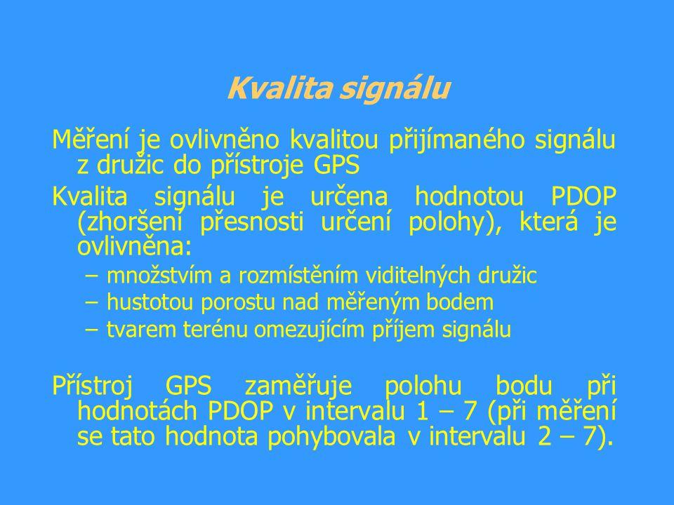 Kvalita signálu Měření je ovlivněno kvalitou přijímaného signálu z družic do přístroje GPS Kvalita signálu je určena hodnotou PDOP (zhoršení přesnosti