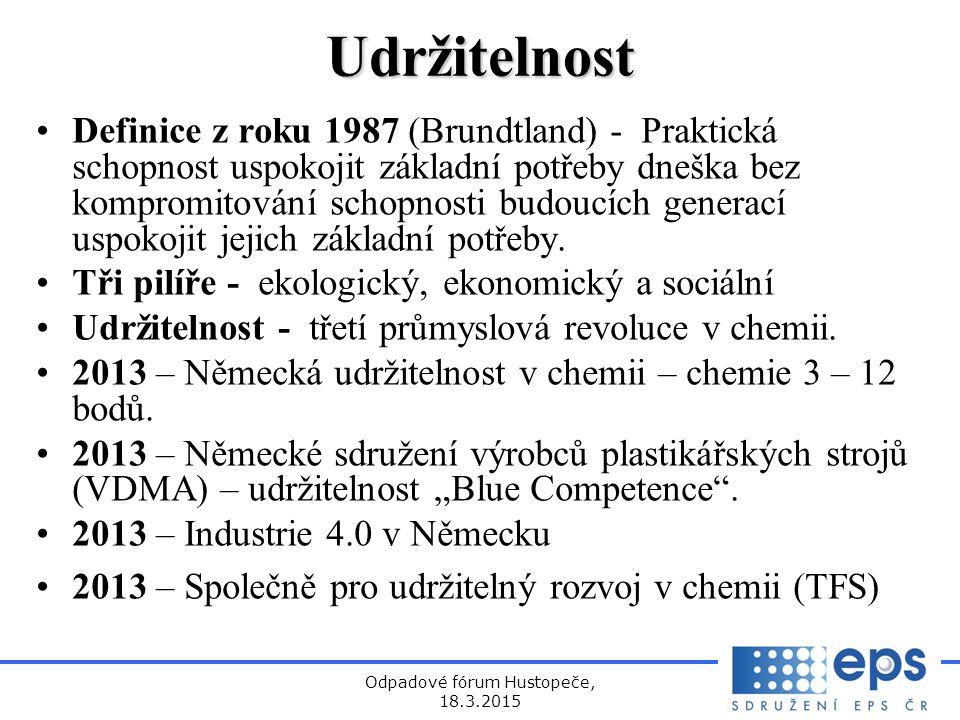 Odpadové fórum Hustopeče, 18.3.2015 Udržitelnost Definice z roku 1987 (Brundtland) - Praktická schopnost uspokojit základní potřeby dneška bez kompromitování schopnosti budoucích generací uspokojit jejich základní potřeby.