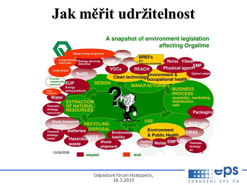 Odpadové fórum Hustopeče, 18.3.2015 Jak měřit udržitelnost