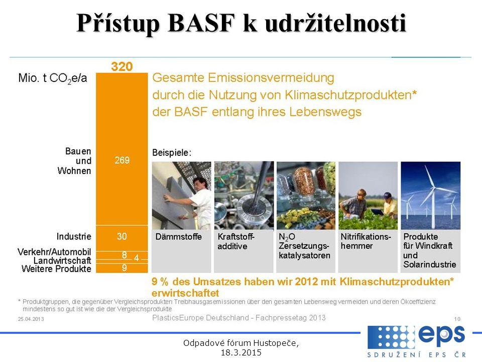 Odpadové fórum Hustopeče, 18.3.2015 Přístup BASF k udržitelnosti