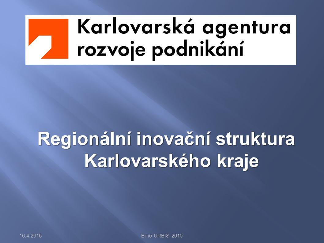 Regionální inovační struktura Karlovarského kraje 16.4.2015Brno URBIS 2010