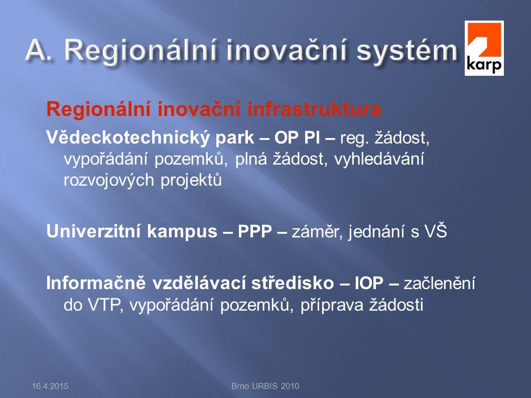 Regionální inovační infrastruktura Vědeckotechnický park – OP PI – reg.