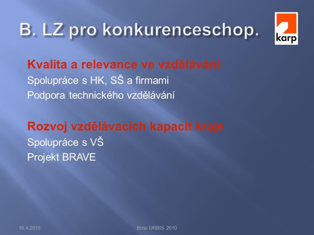 Kvalita a relevance ve vzdělávání Spolupráce s HK, SŠ a firmami Podpora technického vzdělávání Rozvoj vzdělávacích kapacit kraje Spolupráce s VŠ Projekt BRAVE 16.4.2015Brno URBIS 2010
