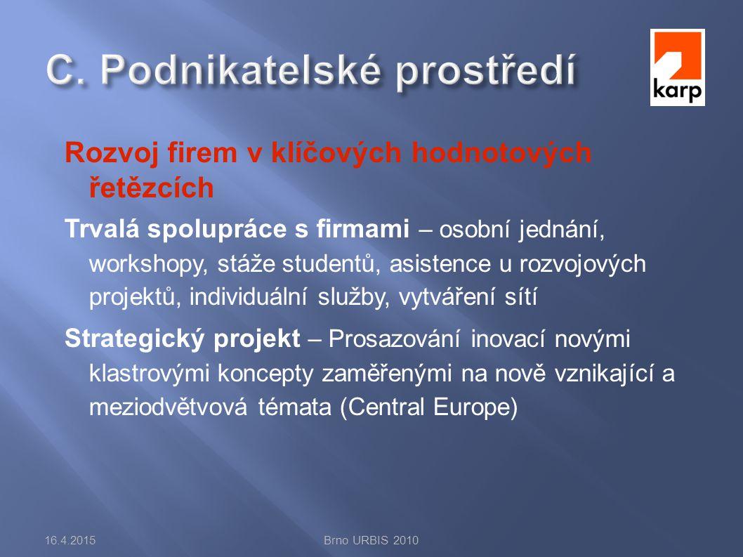 Rozvoj firem v klíčových hodnotových řetězcích Trvalá spolupráce s firmami – osobní jednání, workshopy, stáže studentů, asistence u rozvojových projektů, individuální služby, vytváření sítí Strategický projekt – Prosazování inovací novými klastrovými koncepty zaměřenými na nově vznikající a meziodvětvová témata (Central Europe) 16.4.2015Brno URBIS 2010