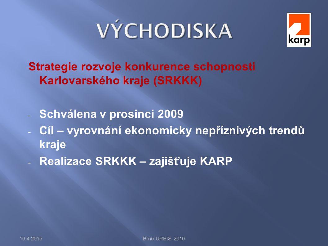 Strategie rozvoje konkurence schopnosti Karlovarského kraje (SRKKK) - Schválena v prosinci 2009 - Cíl – vyrovnání ekonomicky nepříznivých trendů kraje - Realizace SRKKK – zajišťuje KARP 16.4.2015Brno URBIS 2010