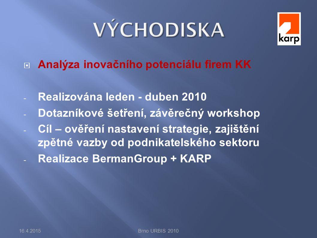  Analýza inovačního potenciálu firem KK - Realizována leden - duben 2010 - Dotazníkové šetření, závěrečný workshop - Cíl – ověření nastavení strategie, zajištění zpětné vazby od podnikatelského sektoru - Realizace BermanGroup + KARP 16.4.2015Brno URBIS 2010