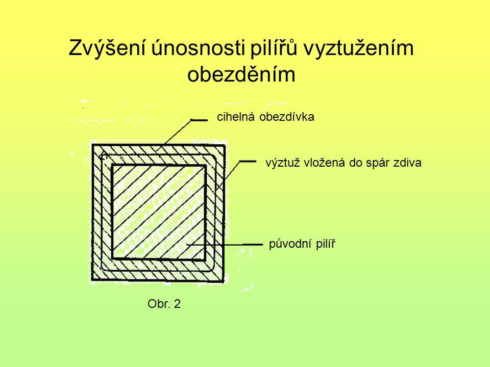 Zvýšení únosnosti pilířů vyztužením obezděním Obr. 2 cihelná obezdívka výztuž vložená do spár zdiva původní pilíř