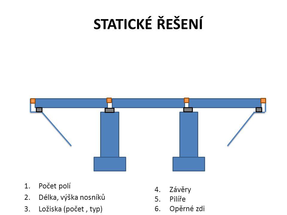 STATICKÉ ŘEŠENÍ 1.Počet polí 2.Délka, výška nosníků 3.Ložiska (počet, typ) 4. Závěry 5. Pilíře 6. Opěrné zdi