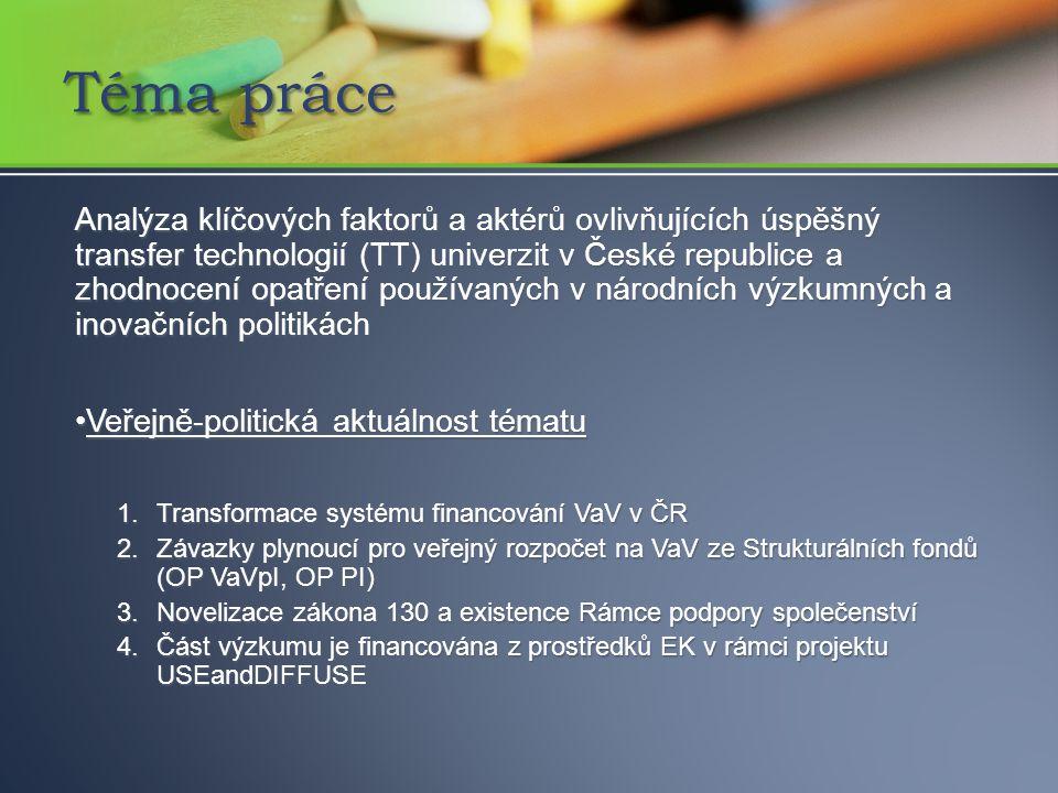 Veřejně-politická aktuálnost tématuVeřejně-politická aktuálnost tématu 1.