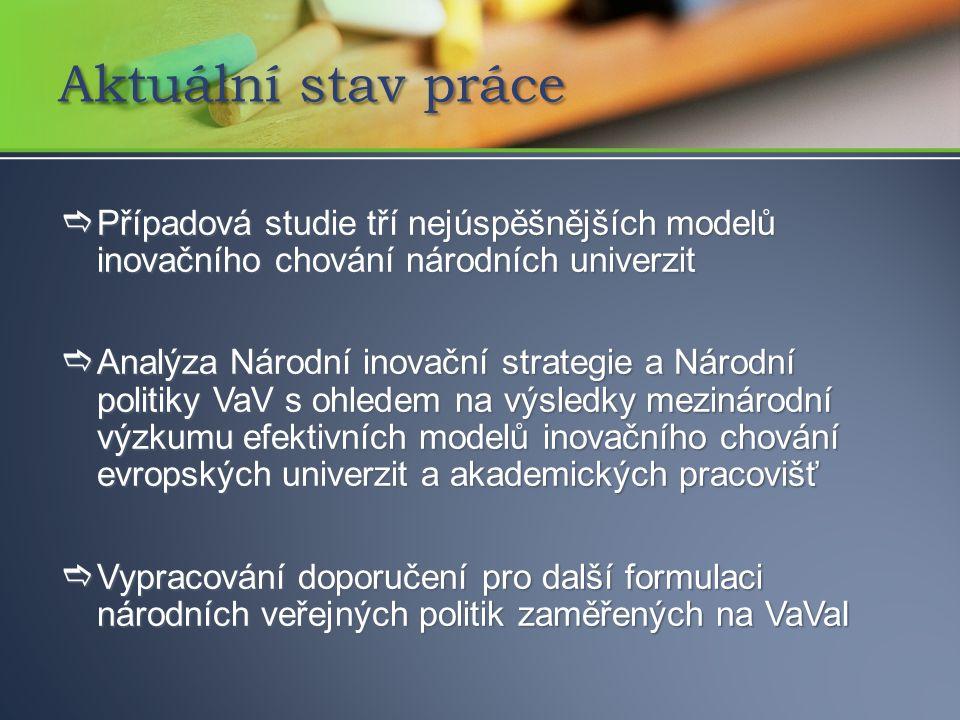  Případová studie tří nejúspěšnějších modelů inovačního chování národních univerzit  Analýza Národní inovační strategie a Národní politiky VaV s ohledem na výsledky mezinárodní výzkumu efektivních modelů inovačního chování evropských univerzit a akademických pracovišť  Vypracování doporučení pro další formulaci národních veřejných politik zaměřených na VaVaI Aktuální stav práce