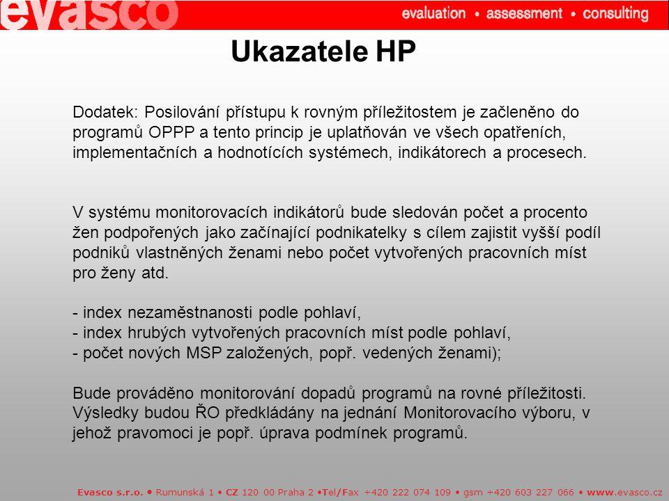 Ukazatele HP Dodatek: Posilování přístupu k rovným příležitostem je začleněno do programů OPPP a tento princip je uplatňován ve všech opatřeních, implementačních a hodnotících systémech, indikátorech a procesech.