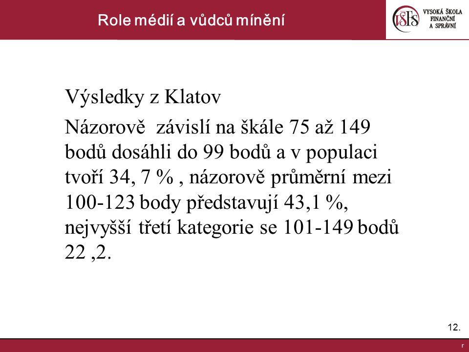 12. r Role médií a vůdců mínění Výsledky z Klatov Názorově závislí na škále 75 až 149 bodů dosáhli do 99 bodů a v populaci tvoří 34, 7 %, názorově prů