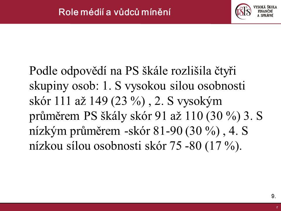 9.9. r Role médií a vůdců mínění Podle odpovědí na PS škále rozlišila čtyři skupiny osob: 1. S vysokou silou osobnosti skór 111 až 149 (23 %), 2. S vy