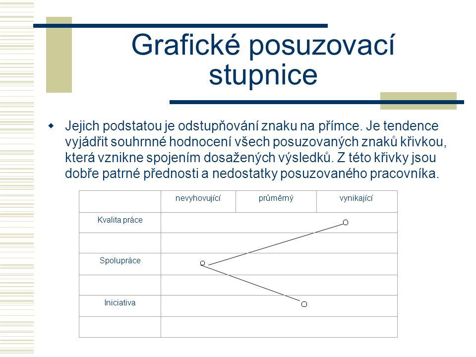 Grafické posuzovací stupnice  Jejich podstatou je odstupňování znaku na přímce. Je tendence vyjádřit souhrnné hodnocení všech posuzovaných znaků křiv