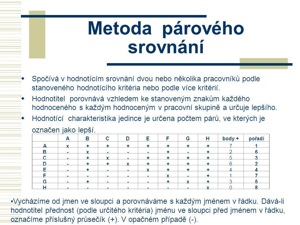 Metoda párového srovnání  Spočívá v hodnotícím srovnání dvou nebo několika pracovníků podle stanoveného hodnotícího kritéria nebo podle více kritérií