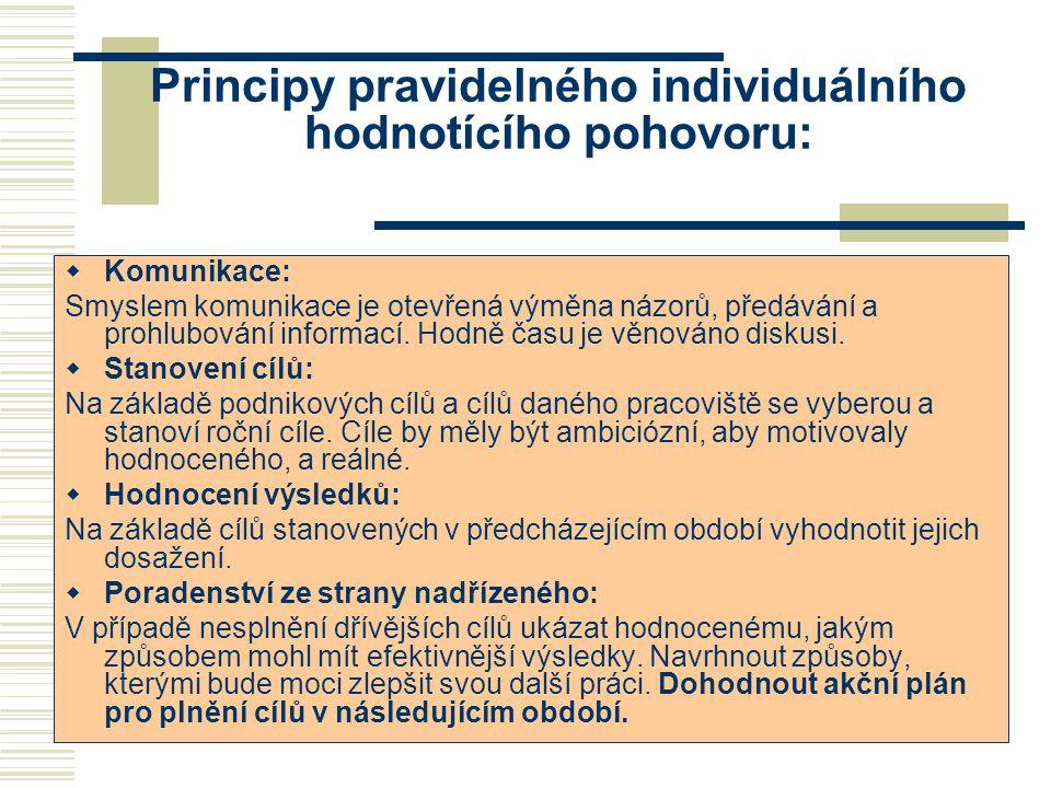 Principy pravidelného individuálního hodnotícího pohovoru:  Komunikace: Smyslem komunikace je otevřená výměna názorů, předávání a prohlubování inform