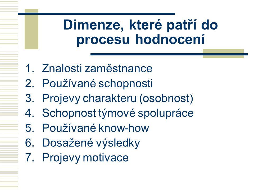 Dimenze, které patří do procesu hodnocení 1.Znalosti zaměstnance 2.Používané schopnosti 3.Projevy charakteru (osobnost) 4.Schopnost týmové spolupráce