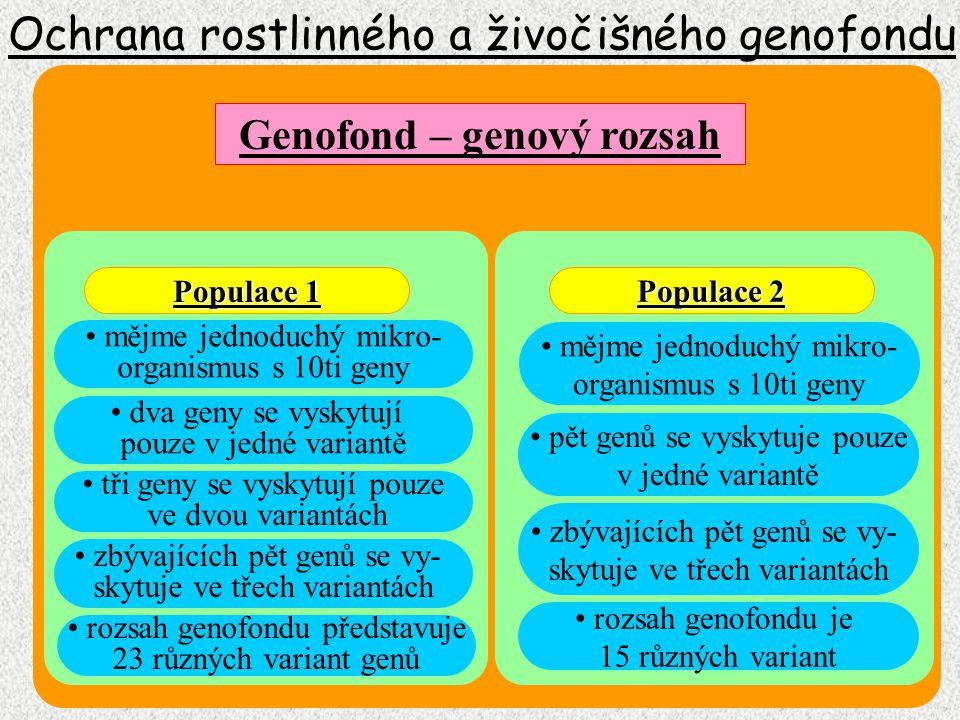 Ochrana rostlinného a živočišného genofondu Genofond – genový rozsah Populace 1 dva geny se vyskytují pouze v jedné variantě tři geny se vyskytují pou