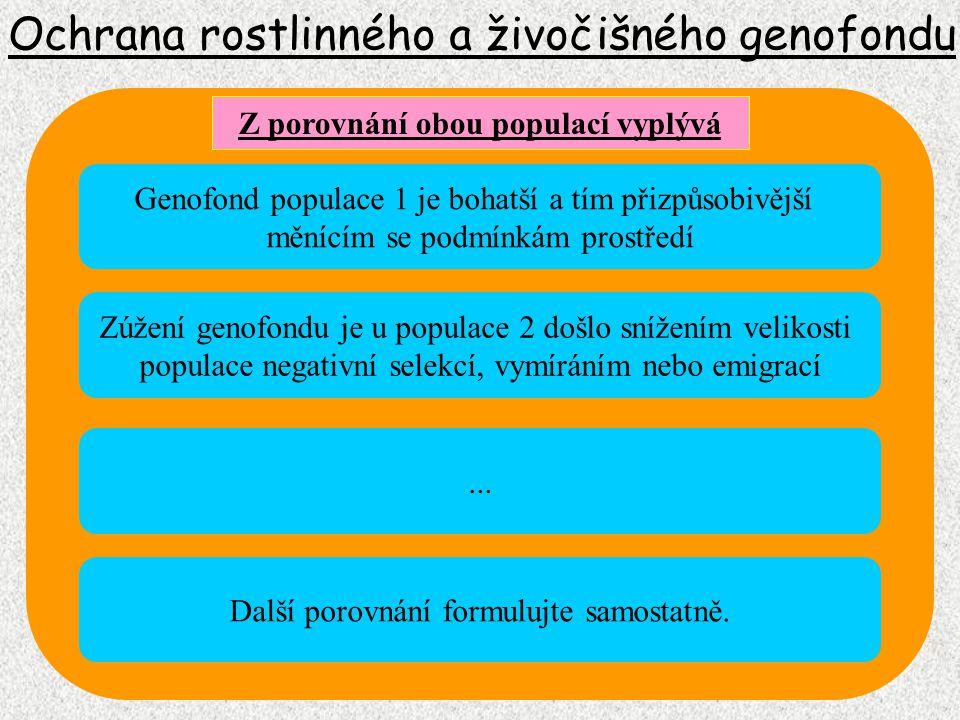 Ochrana rostlinného a živočišného genofondu Zúžení genofondu je u populace 2 došlo snížením velikosti populace negativní selekcí, vymíráním nebo emigr