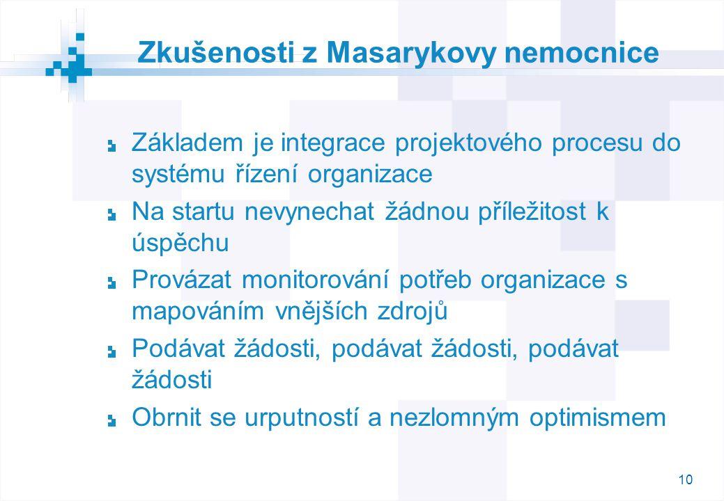 10 Zkušenosti z Masarykovy nemocnice Základem je integrace projektového procesu do systému řízení organizace Na startu nevynechat žádnou příležitost k