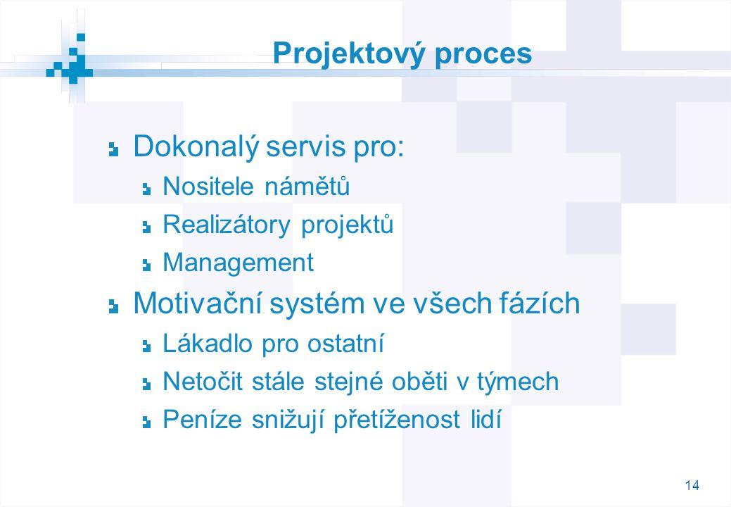 14 Projektový proces Dokonalý servis pro: Nositele námětů Realizátory projektů Management Motivační systém ve všech fázích Lákadlo pro ostatní Netočit