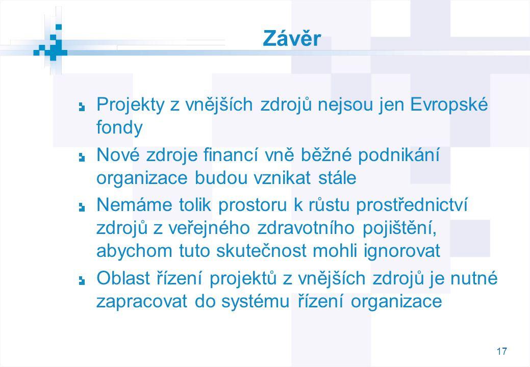 17 Závěr Projekty z vnějších zdrojů nejsou jen Evropské fondy Nové zdroje financí vně běžné podnikání organizace budou vznikat stále Nemáme tolik pros