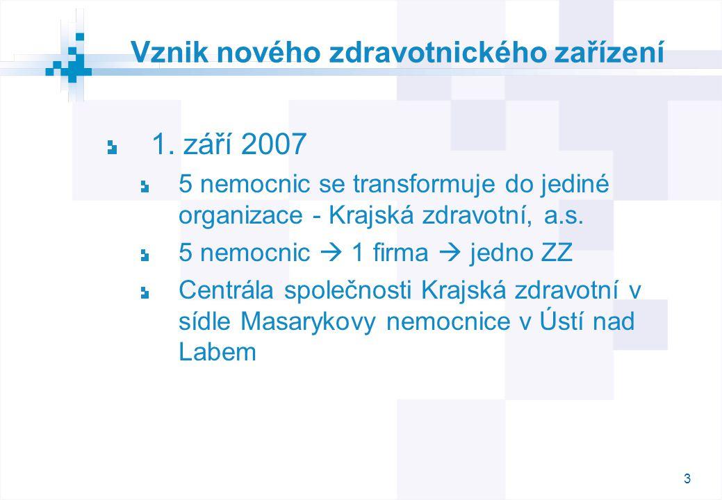 3 Vznik nového zdravotnického zařízení 1. září 2007 5 nemocnic se transformuje do jediné organizace - Krajská zdravotní, a.s. 5 nemocnic  1 firma  j