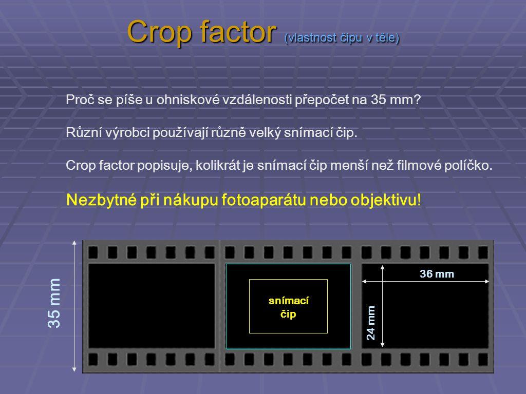 Zobrazení objektivu Kinofilmové políčko nebo digi full frame Stejný objektiv, ale čip APS-C Canon s crop factorem 1,6 Crop factor