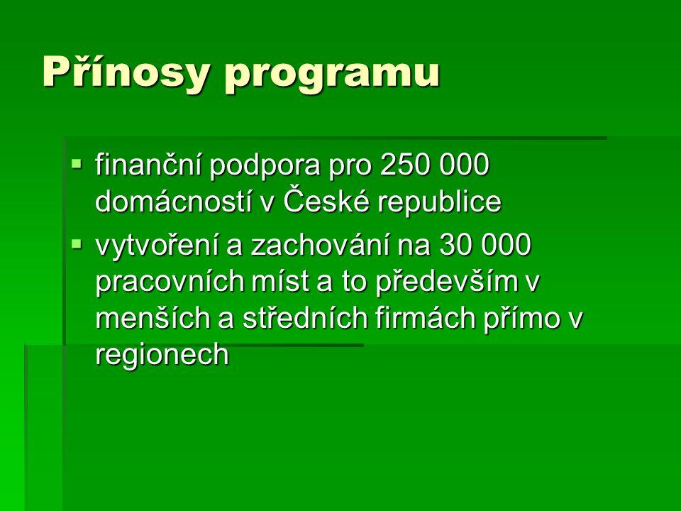 Přínosy programu  finanční podpora pro 250 000 domácností v České republice  vytvoření a zachování na 30 000 pracovních míst a to především v menších a středních firmách přímo v regionech