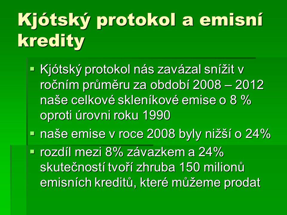 Kjótský protokol a emisní kredity  Kjótský protokol nás zavázal snížit v ročním průměru za období 2008 – 2012 naše celkové skleníkové emise o 8 % oproti úrovni roku 1990  naše emise v roce 2008 byly nižší o 24%  rozdíl mezi 8% závazkem a 24% skutečností tvoří zhruba 150 milionů emisních kreditů, které můžeme prodat