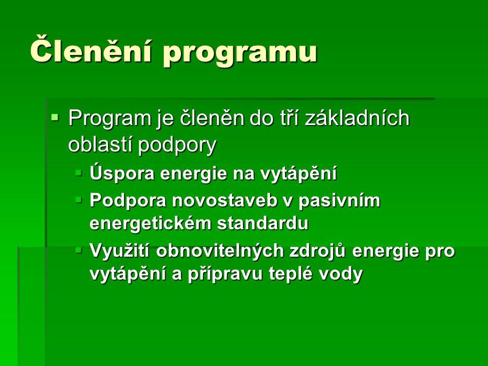 Členění programu  Program je členěn do tří základních oblastí podpory  Úspora energie na vytápění  Podpora novostaveb v pasivním energetickém standardu  Využití obnovitelných zdrojů energie pro vytápění a přípravu teplé vody