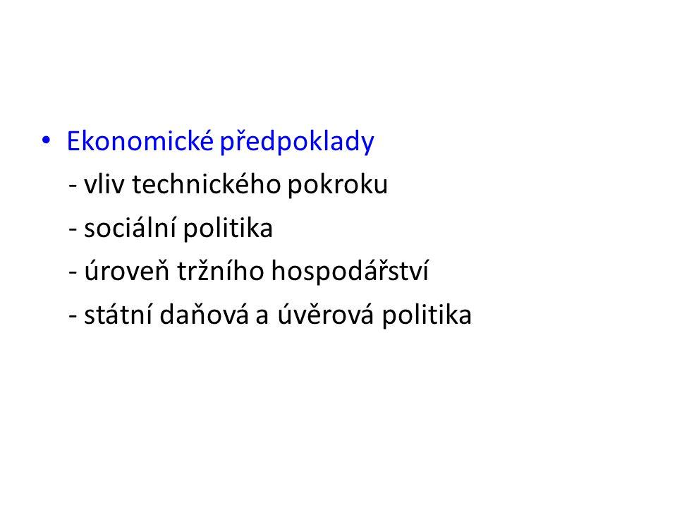 Ekonomické předpoklady - vliv technického pokroku - sociální politika - úroveň tržního hospodářství - státní daňová a úvěrová politika