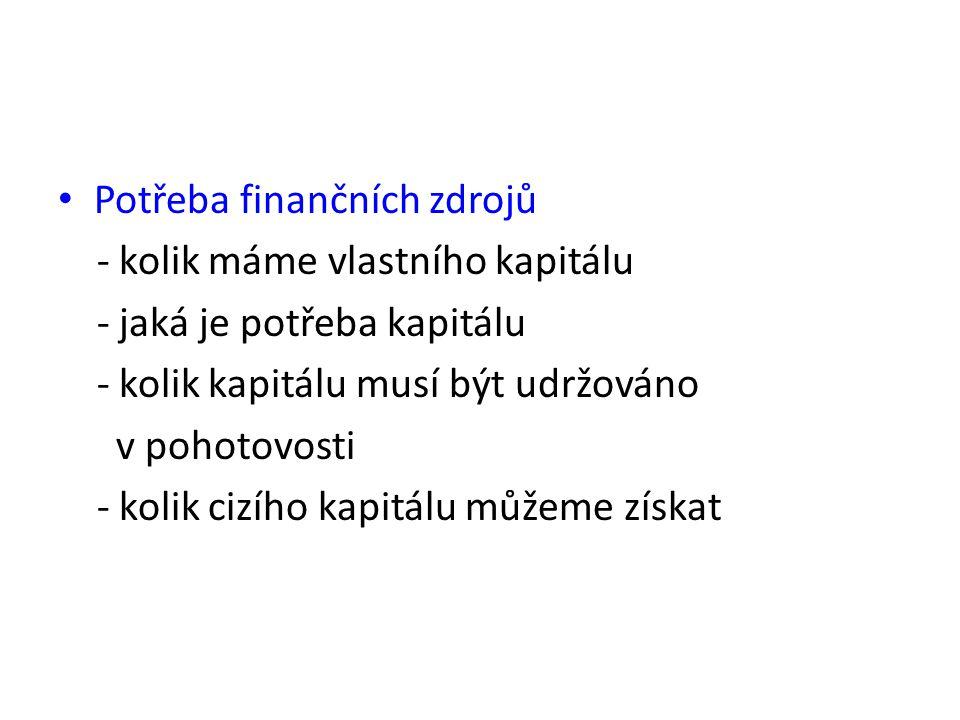 Opakování 1.Do jakých kapitol je členěn finanční plán.