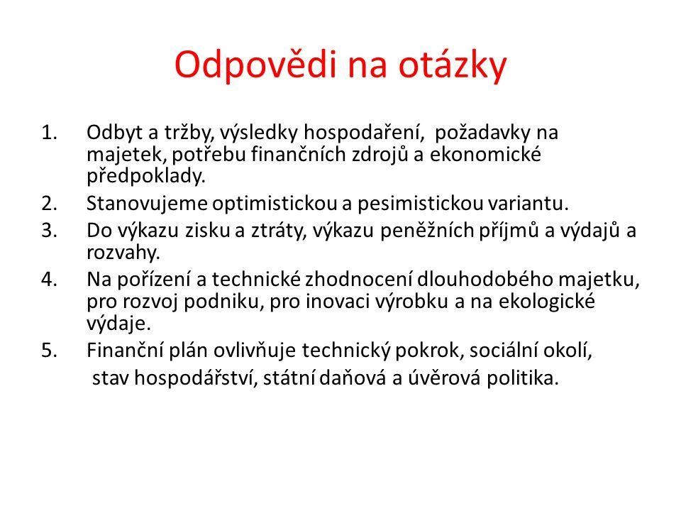 Použité zdroje Mlčoch,J.Financování podniku pro obchodní akademie.