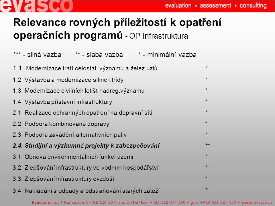 1.1. Modernizace tratí celostát. významu a želez.uzlů* 1.2.