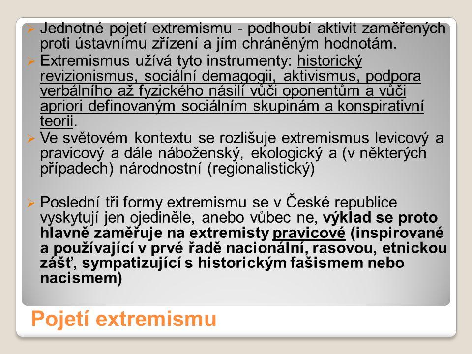 Pojetí extremismu  Jednotné pojetí extremismu - podhoubí aktivit zaměřených proti ústavnímu zřízení a jím chráněným hodnotám.  Extremismus užívá tyt