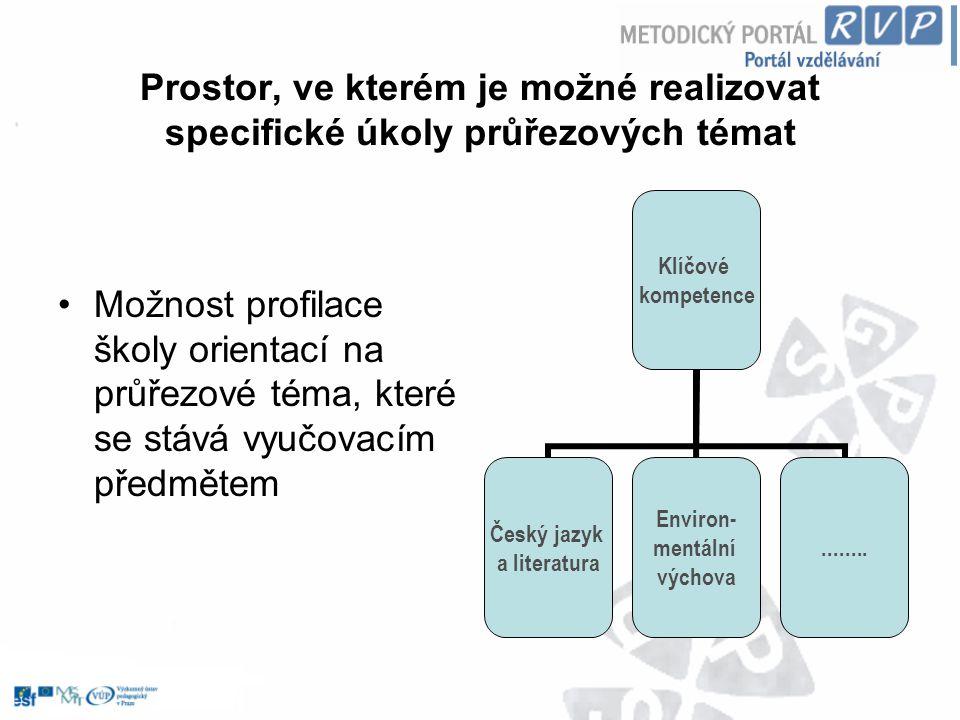 Prostor, ve kterém je možné realizovat specifické úkoly průřezových témat Možnost profilace školy orientací na průřezové téma, které se stává vyučovacím předmětem Klíčové kompetence Český jazyk a literatura Environ- mentální výchova........