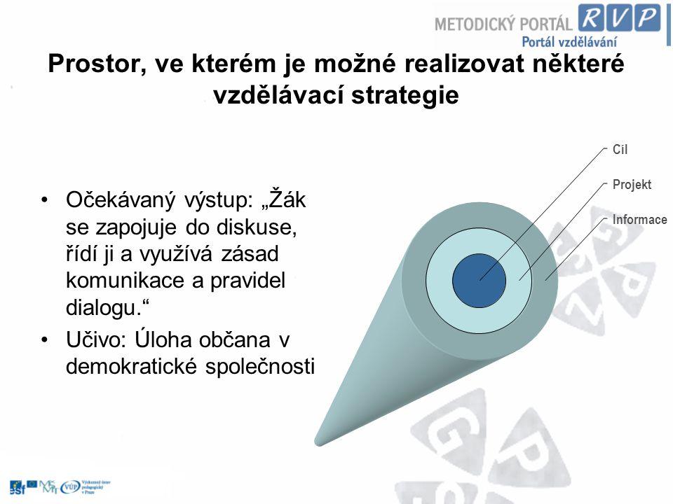 """Prostor, ve kterém je možné realizovat některé vzdělávací strategie Očekávaný výstup: """"Žák se zapojuje do diskuse, řídí ji a využívá zásad komunikace a pravidel dialogu. Učivo: Úloha občana v demokratické společnosti Cíl Projekt Informace"""
