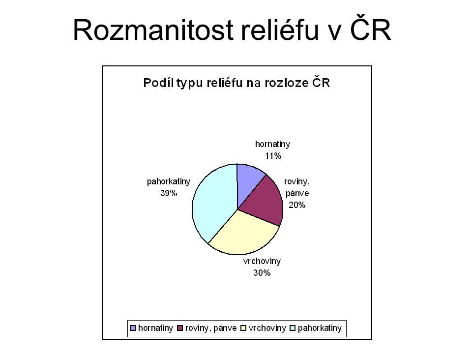 Rozmanitost reliéfu v ČR