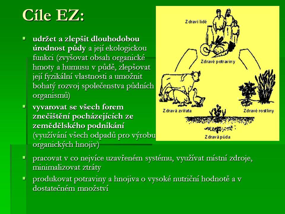 Cíle EZ:  udržet a zlepšit dlouhodobou úrodnost půdy a její ekologickou funkci (zvyšovat obsah organické hmoty a humusu v půdě, zlepšovat její fyziká