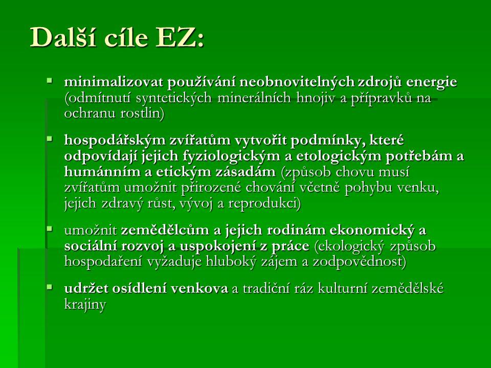 Další cíle EZ:  minimalizovat používání neobnovitelných zdrojů energie (odmítnutí syntetických minerálních hnojiv a přípravků na ochranu rostlin)  h