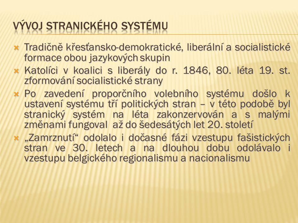  Tradičně křesťansko-demokratické, liberální a socialistické formace obou jazykových skupin  Katolíci v koalici s liberály do r. 1846, 80. léta 19.