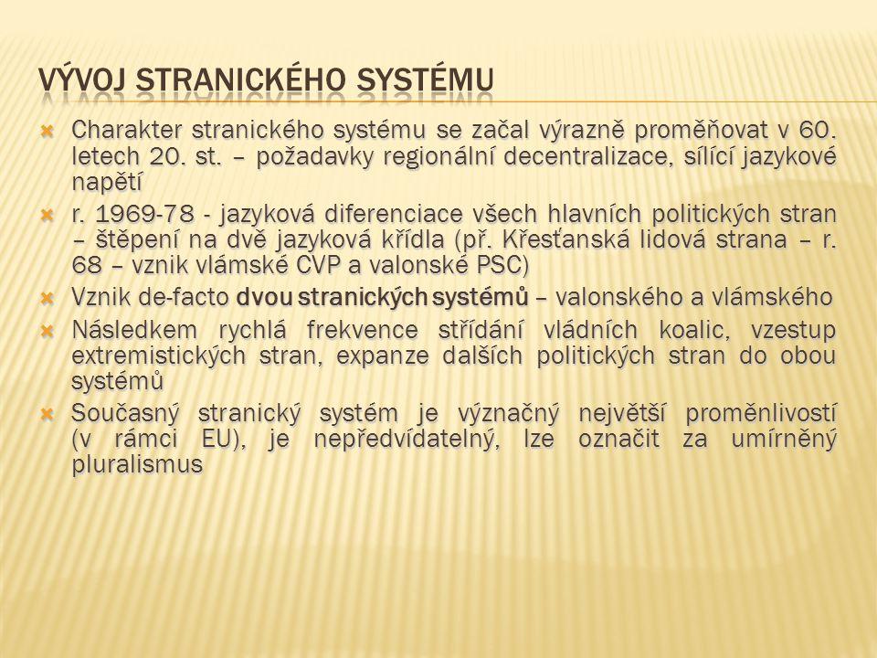  Charakter stranického systému se začal výrazně proměňovat v 60. letech 20. st. – požadavky regionální decentralizace, sílící jazykové napětí  r. 19