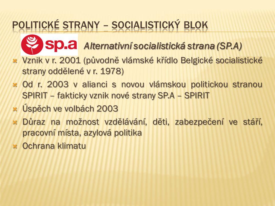 Alternativní socialistická strana (SP.A) Alternativní socialistická strana (SP.A)  Vznik v r. 2001 (původně vlámské křídlo Belgické socialistické str