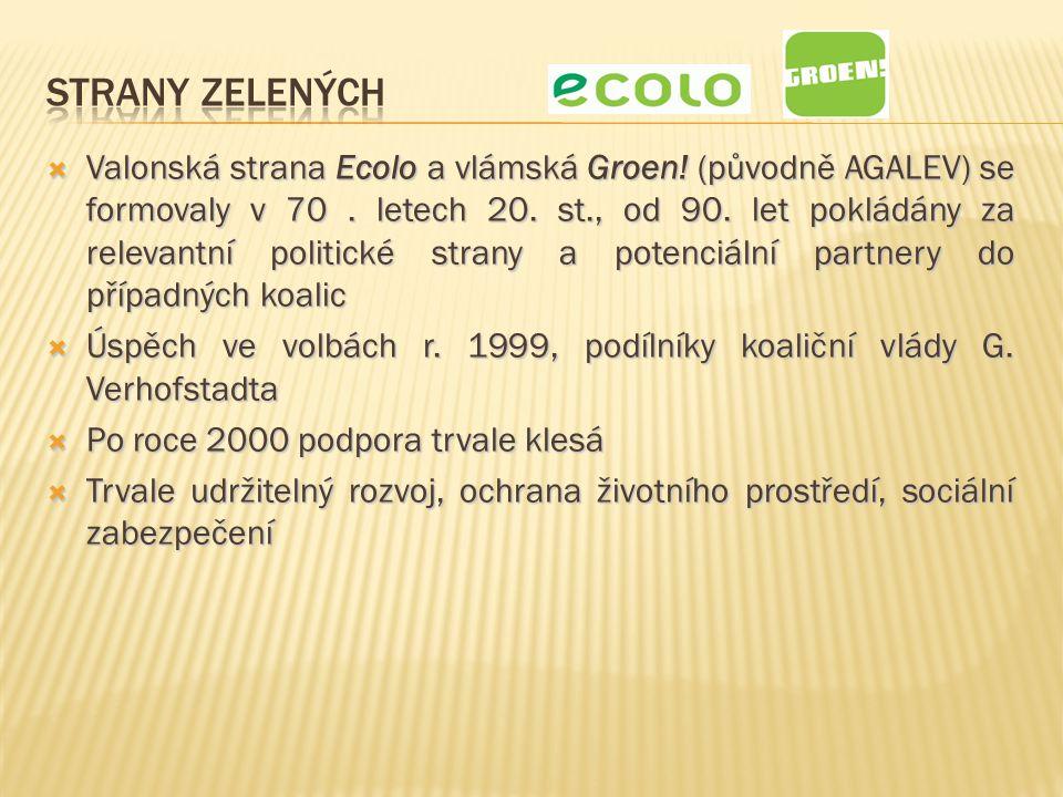 Valonská strana Ecolo a vlámská Groen! (původně AGALEV) se formovaly v 70. letech 20. st., od 90. let pokládány za relevantní politické strany a pot
