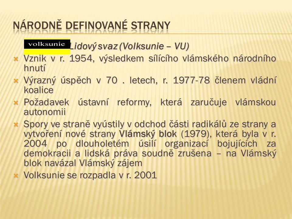 Lidový svaz (Volksunie – VU) Lidový svaz (Volksunie – VU)  Vznik v r. 1954, výsledkem sílícího vlámského národního hnutí  Výrazný úspěch v 70. letec