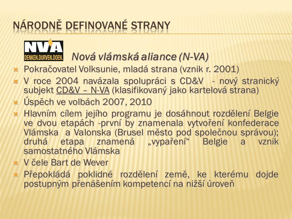 Nová vlámská aliance (N-VA) Nová vlámská aliance (N-VA)  Pokračovatel Volksunie, mladá strana (vznik r. 2001)  V roce 2004 navázala spolupráci s CD&