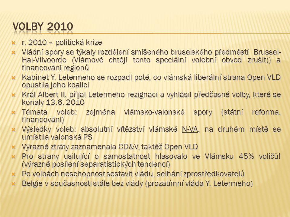  r. 2010 – politická krize  Vládní spory se týkaly rozdělení smíšeného bruselského předměstí Brussel- Hal-Vilvoorde (Vlámové chtějí tento speciální