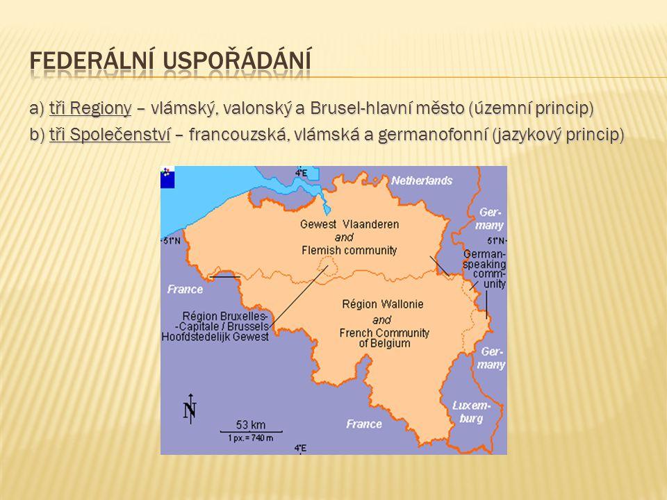 a) tři Regiony – vlámský, valonský a Brusel-hlavní město (územní princip) b) tři Společenství – francouzská, vlámská a germanofonní (jazykový princip)